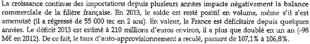 Extrait du rapport d'activité de la Fédération Nationale Porcine -10 juin 2014